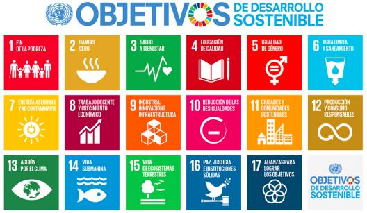 Agenda 2030 de las Naciones Unidas